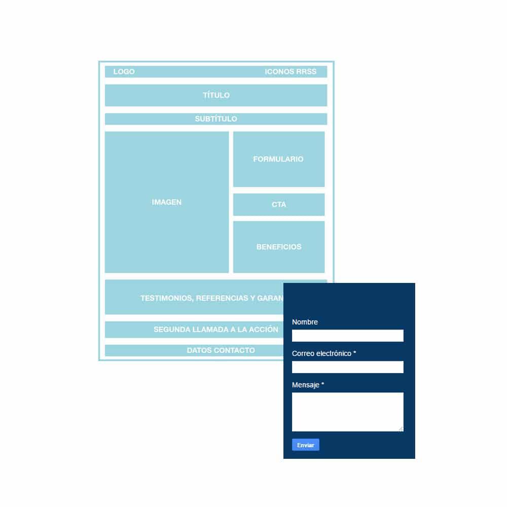 Creación de Landing Page